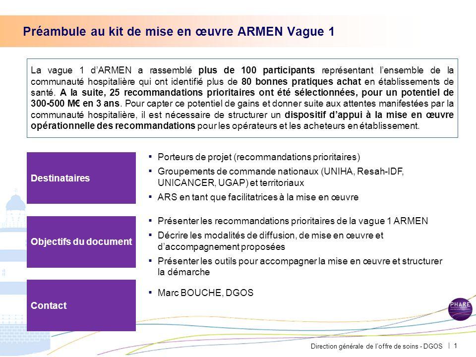 Préambule au kit de mise en œuvre ARMEN Vague 1