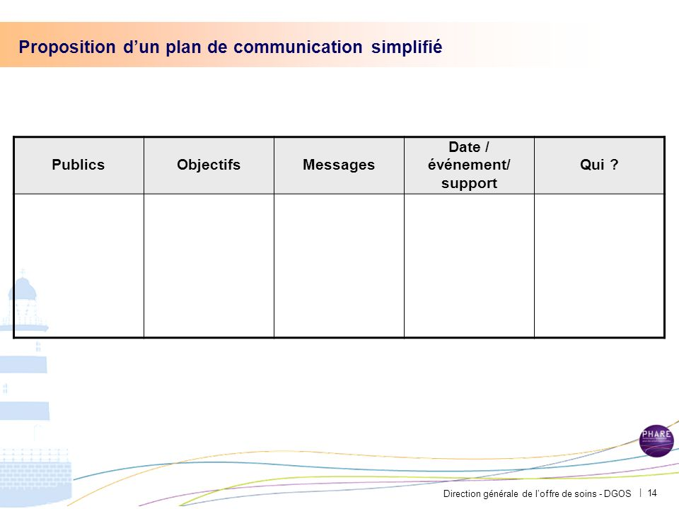 Proposition d'un plan de communication simplifié