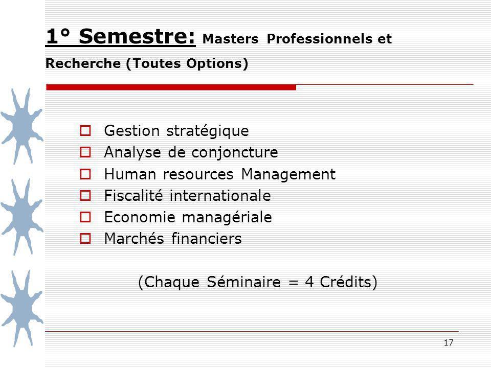 1° Semestre: Masters Professionnels et Recherche (Toutes Options)