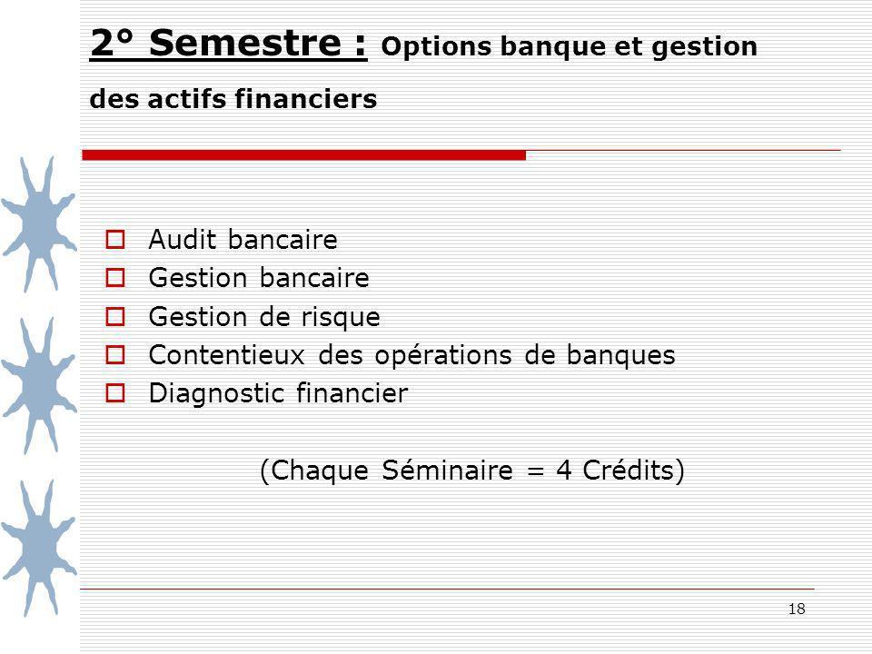 2° Semestre : Options banque et gestion des actifs financiers
