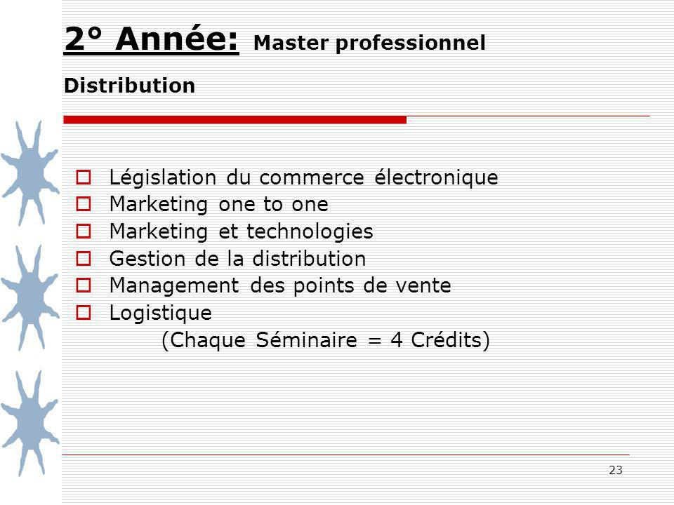 2° Année: Master professionnel Distribution