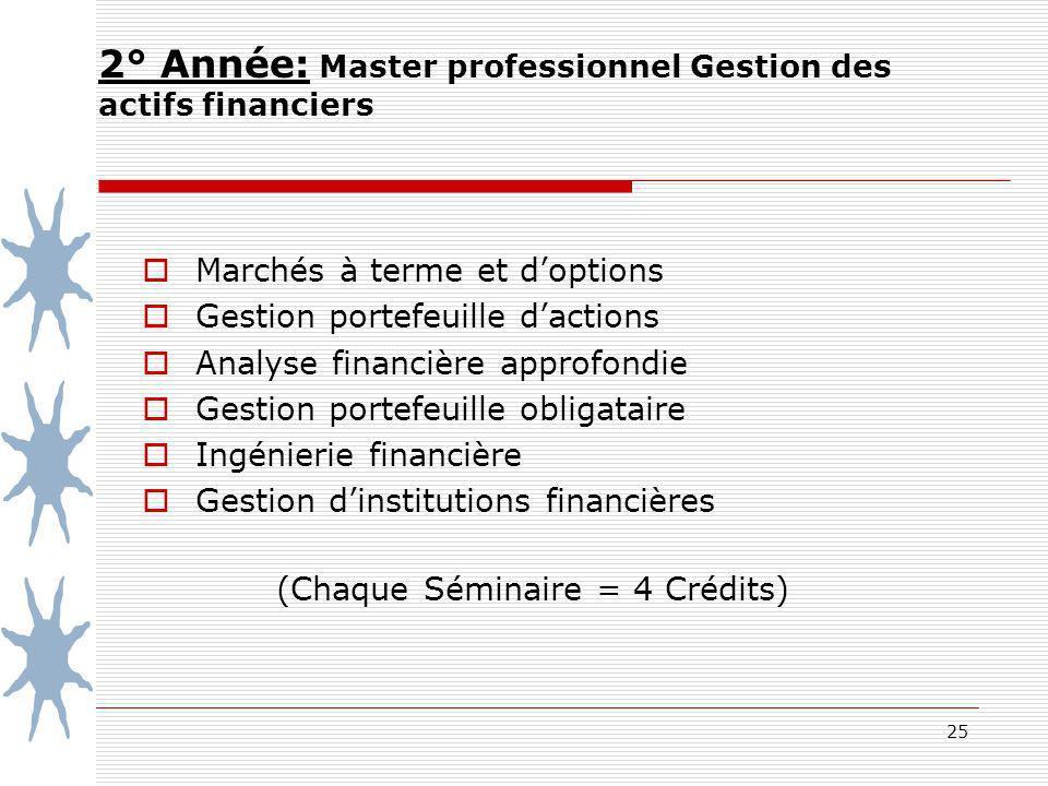 2° Année: Master professionnel Gestion des actifs financiers