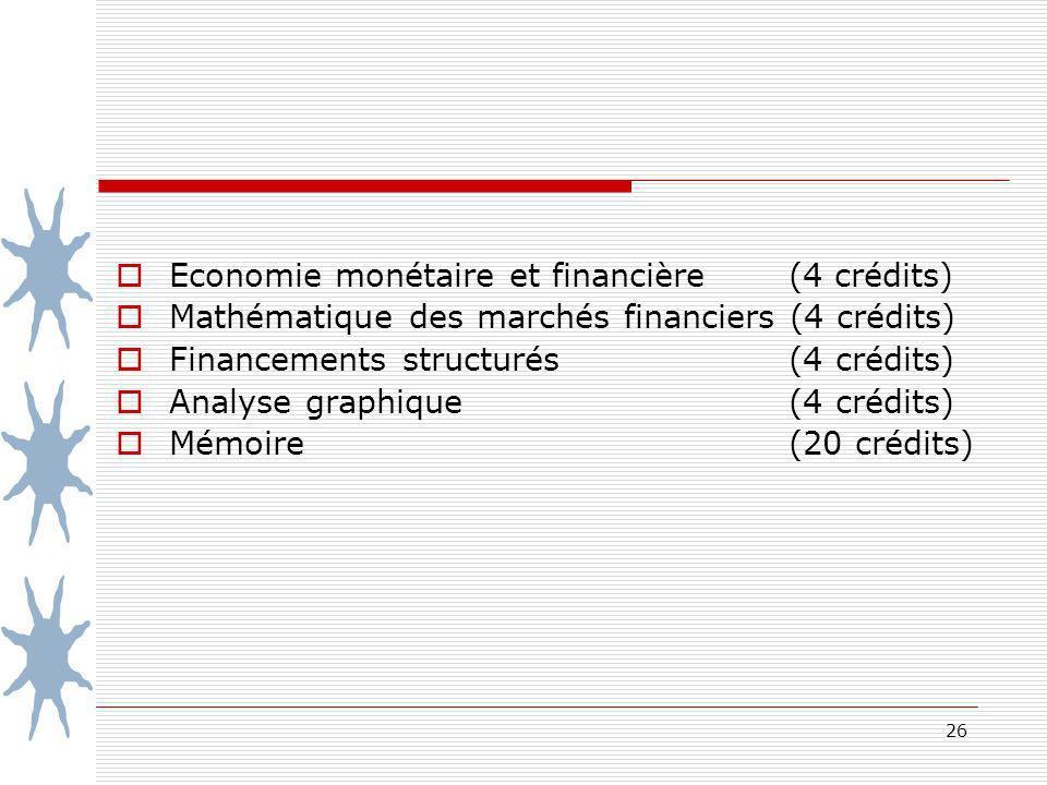 Economie monétaire et financière (4 crédits)
