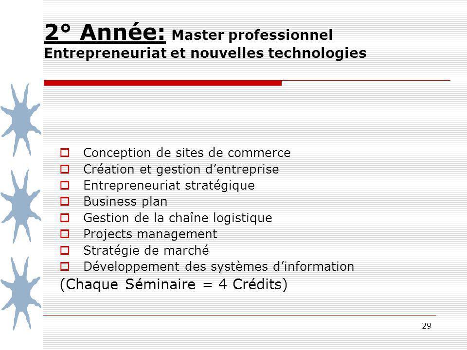 2° Année: Master professionnel Entrepreneuriat et nouvelles technologies