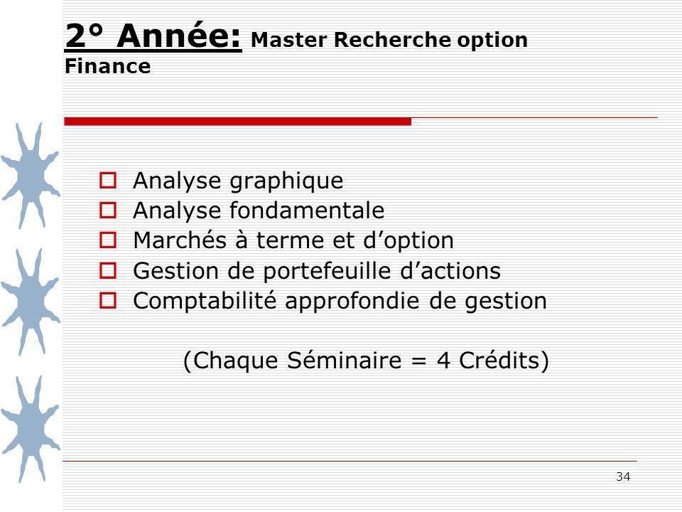 2° Année: Master Recherche option Finance