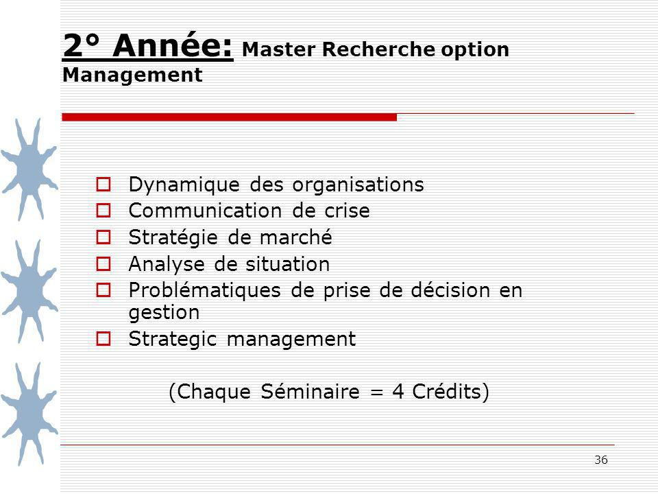 2° Année: Master Recherche option Management