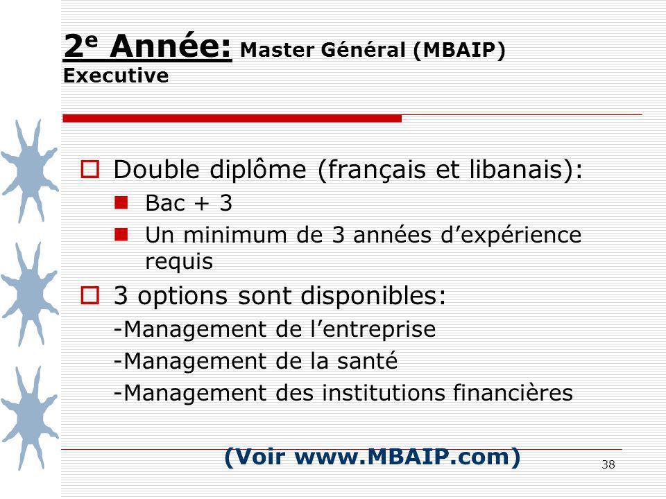 2e Année: Master Général (MBAIP) Executive