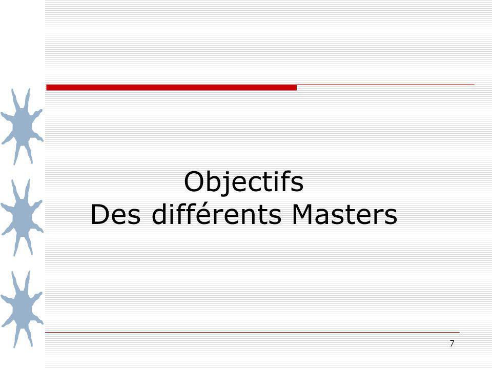 Des différents Masters