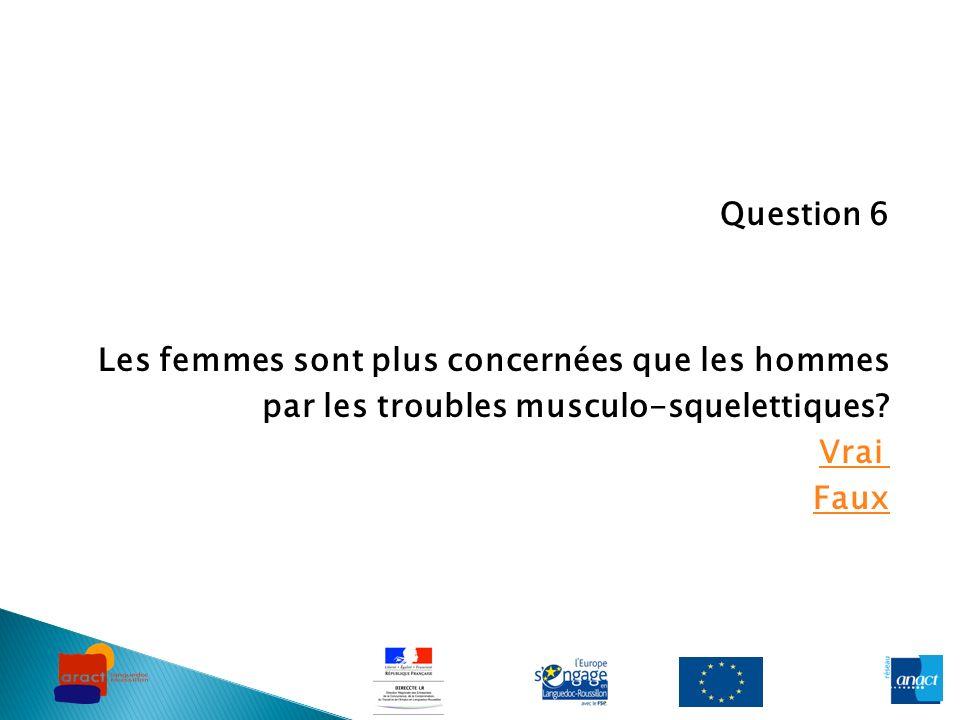 Question 6 Les femmes sont plus concernées que les hommes par les troubles musculo-squelettiques