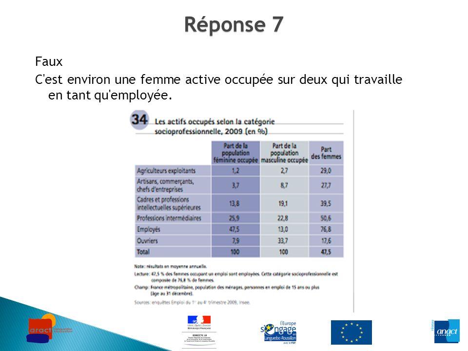 Réponse 7 Faux C est environ une femme active occupée sur deux qui travaille en tant qu employée.