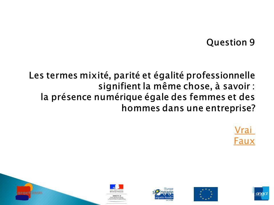 Question 9 Les termes mixité, parité et égalité professionnelle signifient la même chose, à savoir :