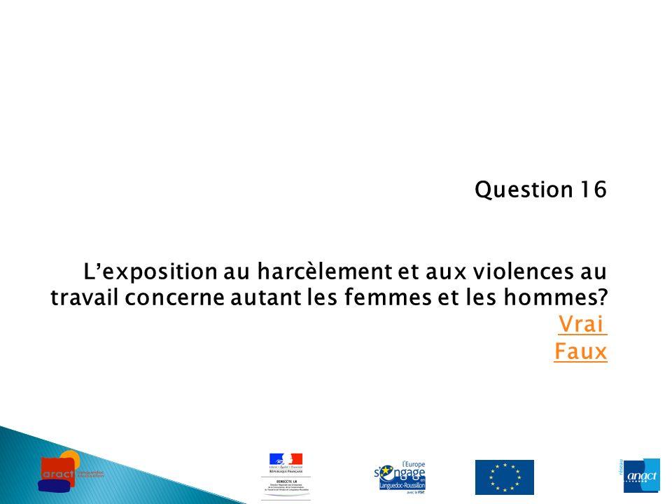 Question 16 L'exposition au harcèlement et aux violences au travail concerne autant les femmes et les hommes