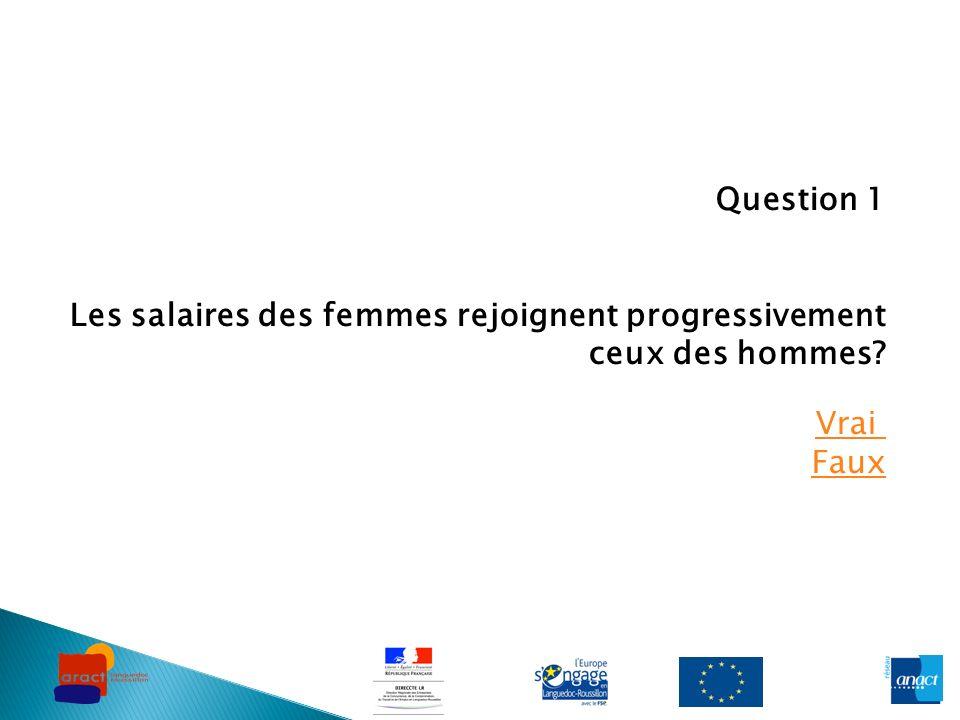 Question 1 Les salaires des femmes rejoignent progressivement ceux des hommes Vrai Faux