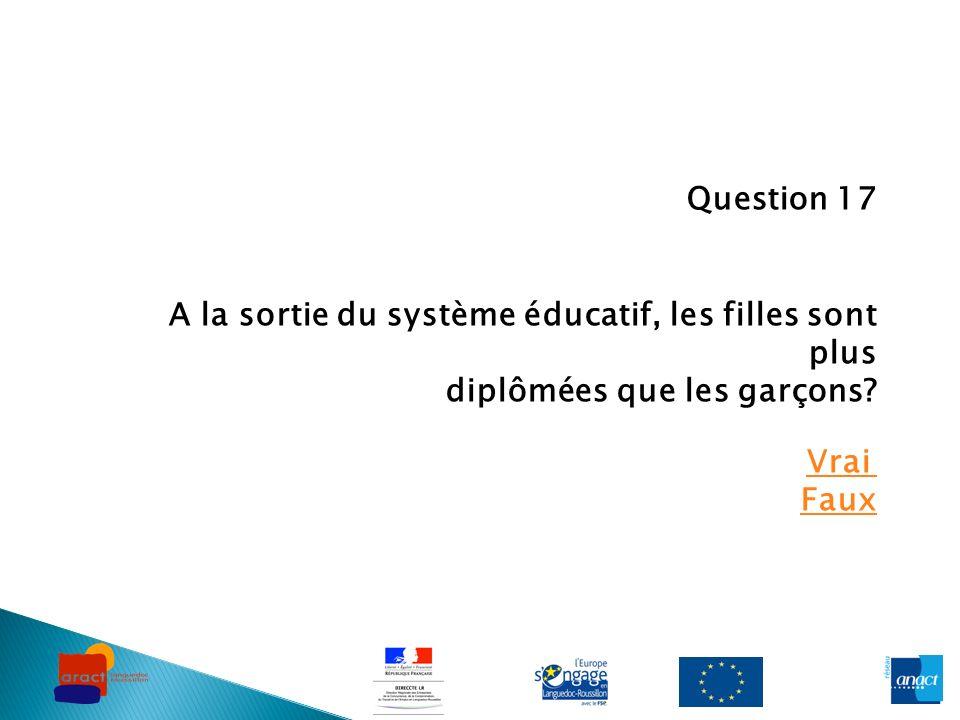 Question 17 A la sortie du système éducatif, les filles sont plus. diplômées que les garçons Vrai