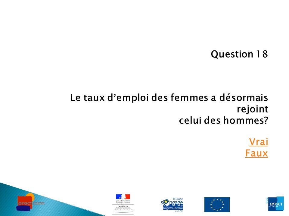 Question 18 Le taux d'emploi des femmes a désormais rejoint celui des hommes Vrai Faux