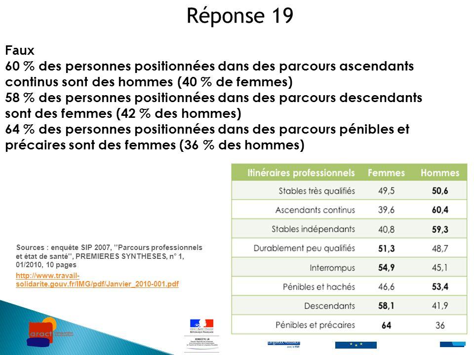 Réponse 19 Faux. 60 % des personnes positionnées dans des parcours ascendants continus sont des hommes (40 % de femmes)