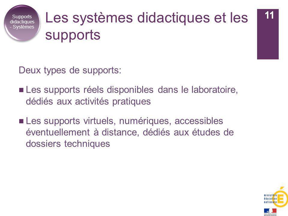 Les systèmes didactiques et les supports