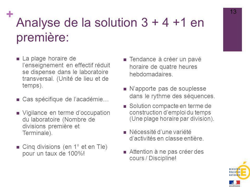 Analyse de la solution 3 + 4 +1 en première: