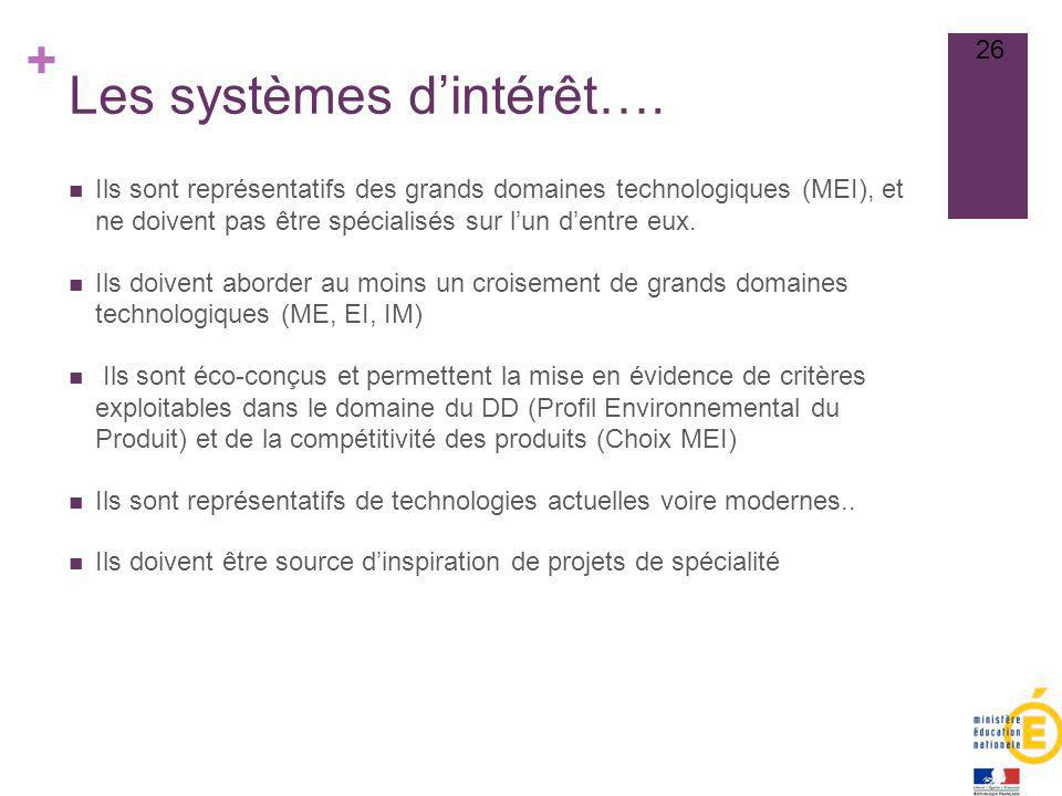 Les systèmes d'intérêt….