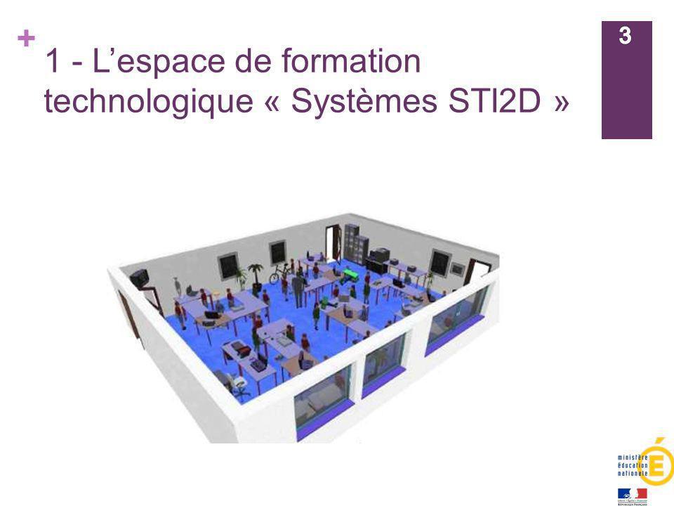 1 - L'espace de formation technologique « Systèmes STI2D »
