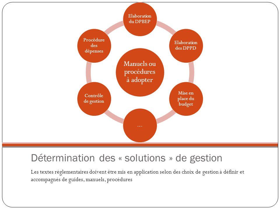 Détermination des « solutions » de gestion