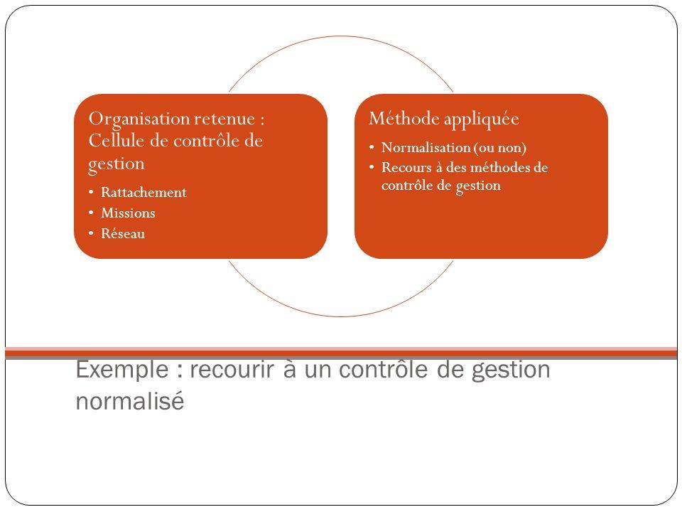 Exemple : recourir à un contrôle de gestion normalisé