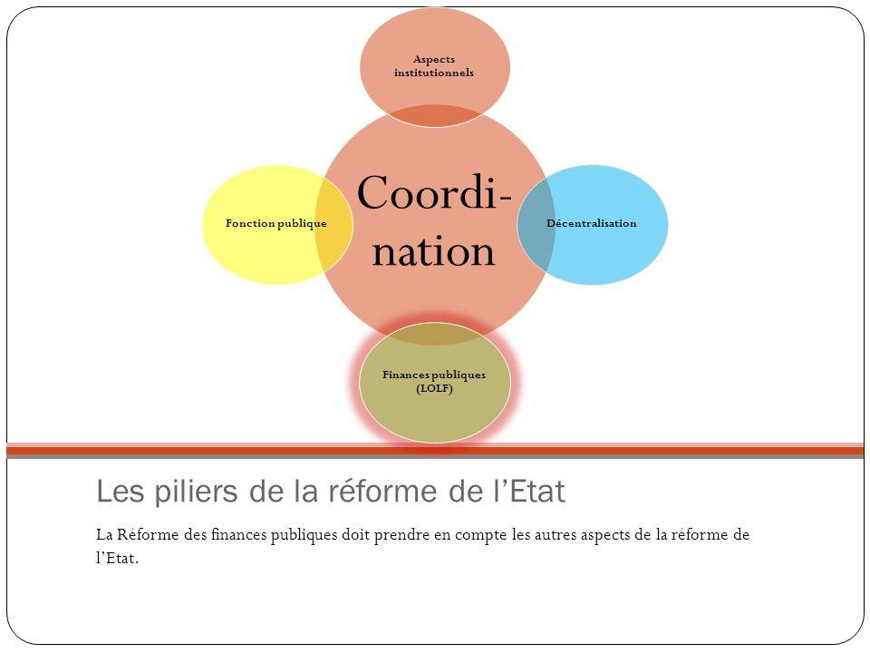 Les piliers de la réforme de l'Etat
