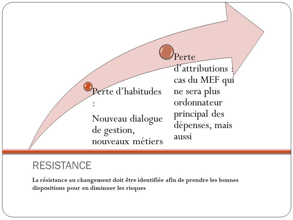 Présentation de la note conceptuelle relative à la stratégie de mise en œuvre de la réforme