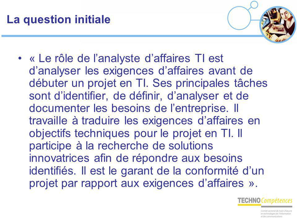 La question initiale