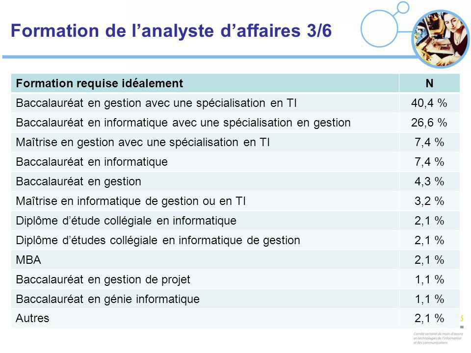 Formation de l'analyste d'affaires 3/6