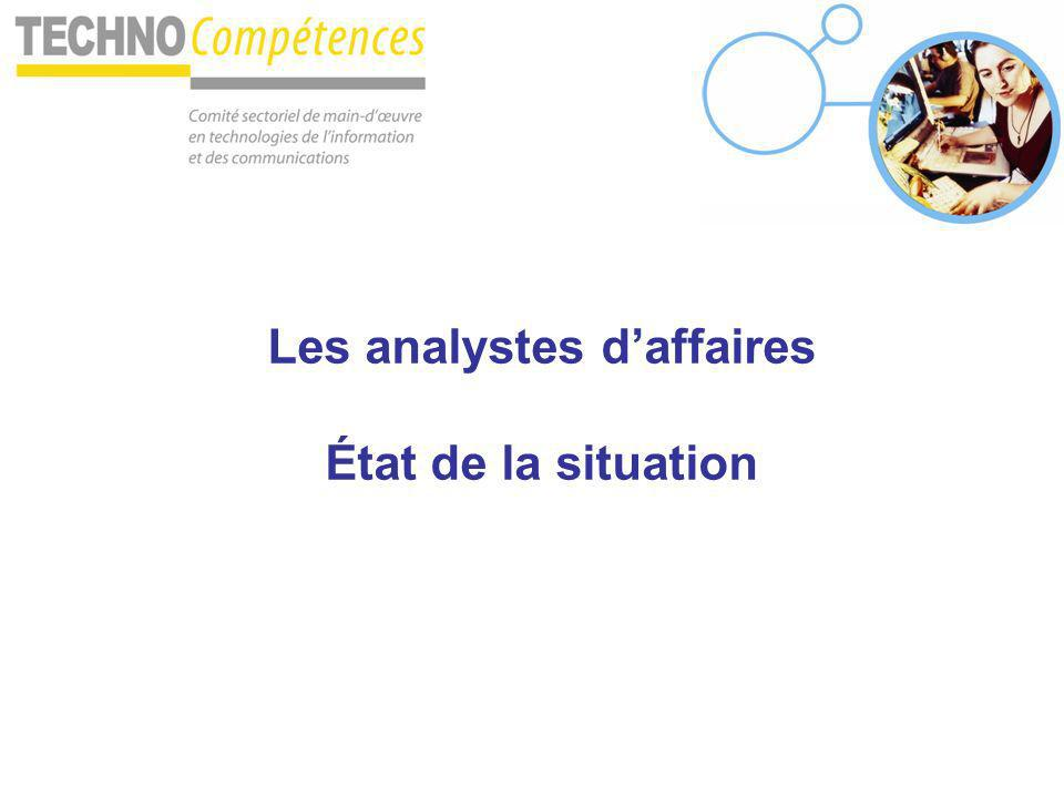 Les analystes d'affaires État de la situation