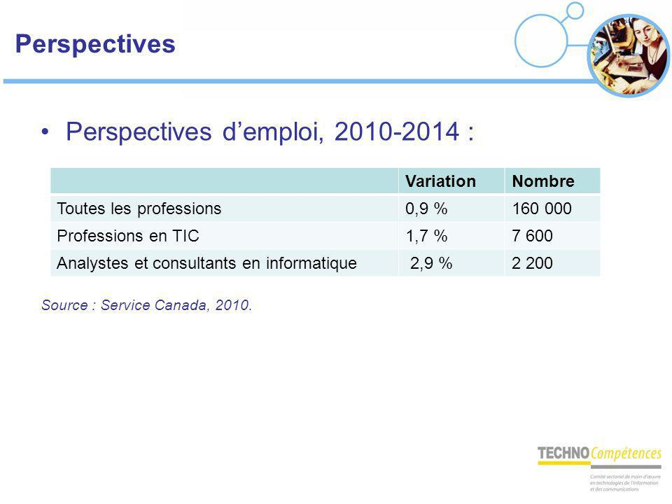 Perspectives d'emploi, 2010-2014 :