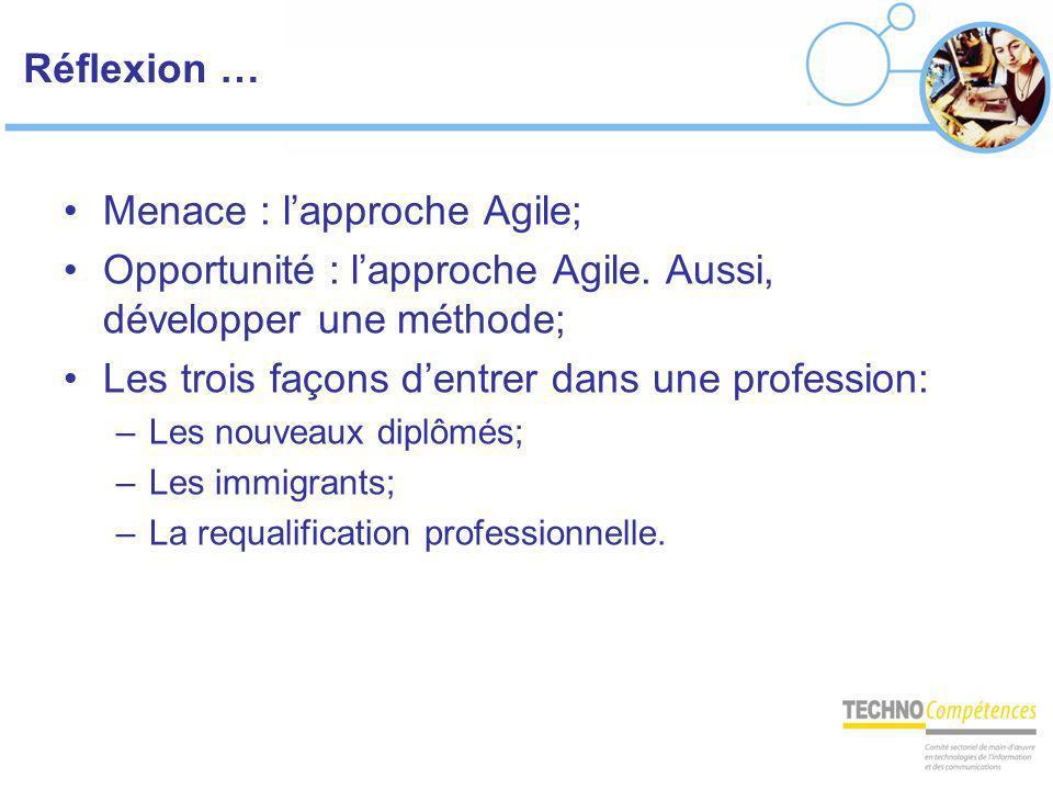 Menace : l'approche Agile;