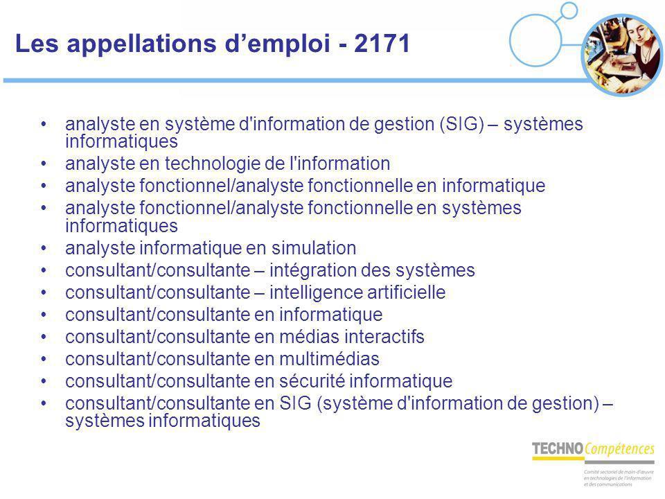 Les appellations d'emploi - 2171
