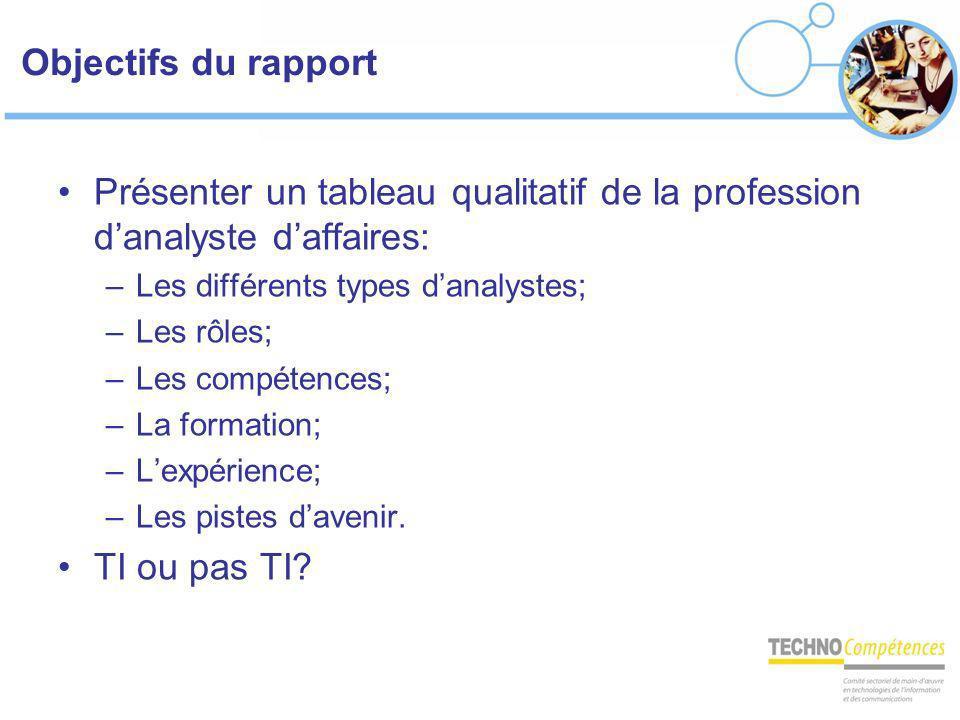 Objectifs du rapport Présenter un tableau qualitatif de la profession d'analyste d'affaires: Les différents types d'analystes;
