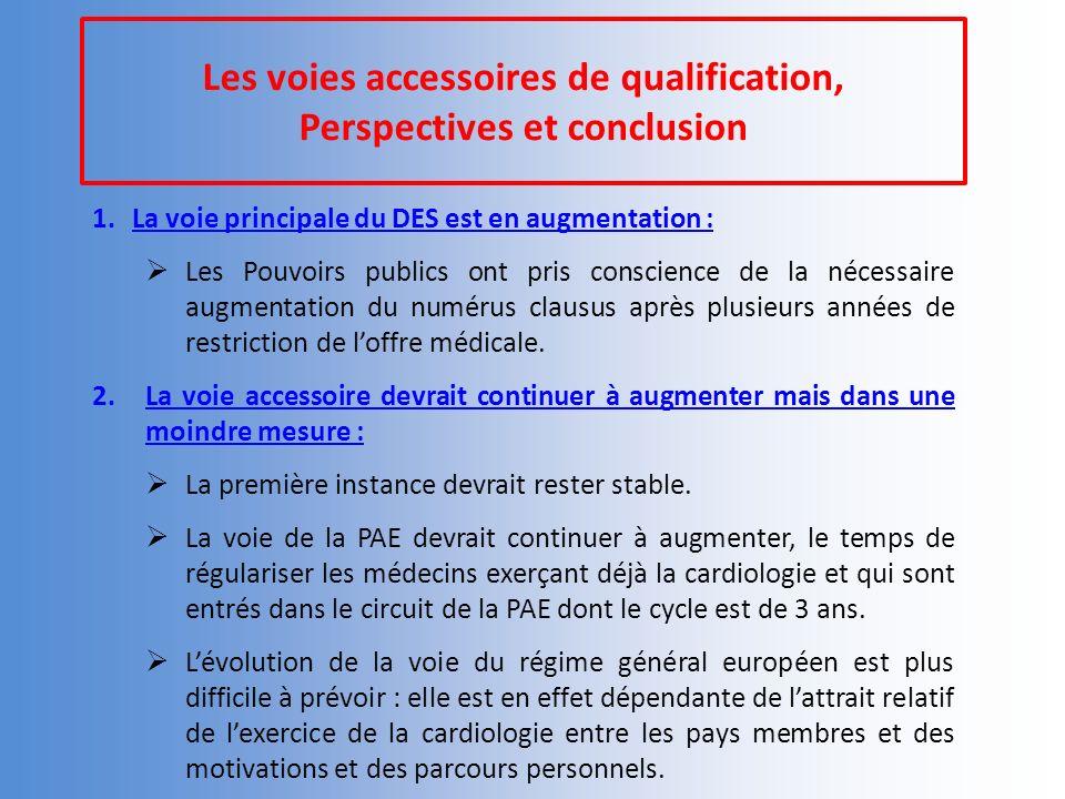 Les voies accessoires de qualification, Perspectives et conclusion