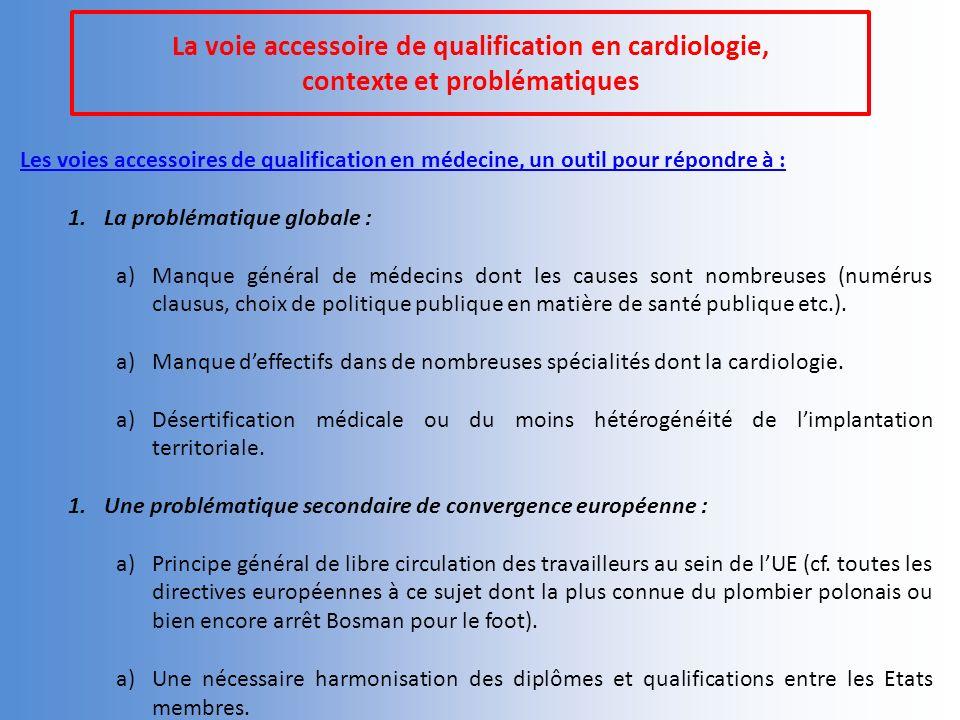 La voie accessoire de qualification en cardiologie, contexte et problématiques