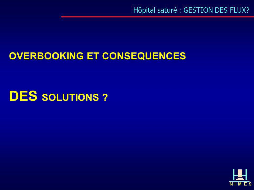 DES SOLUTIONS OVERBOOKING ET CONSEQUENCES