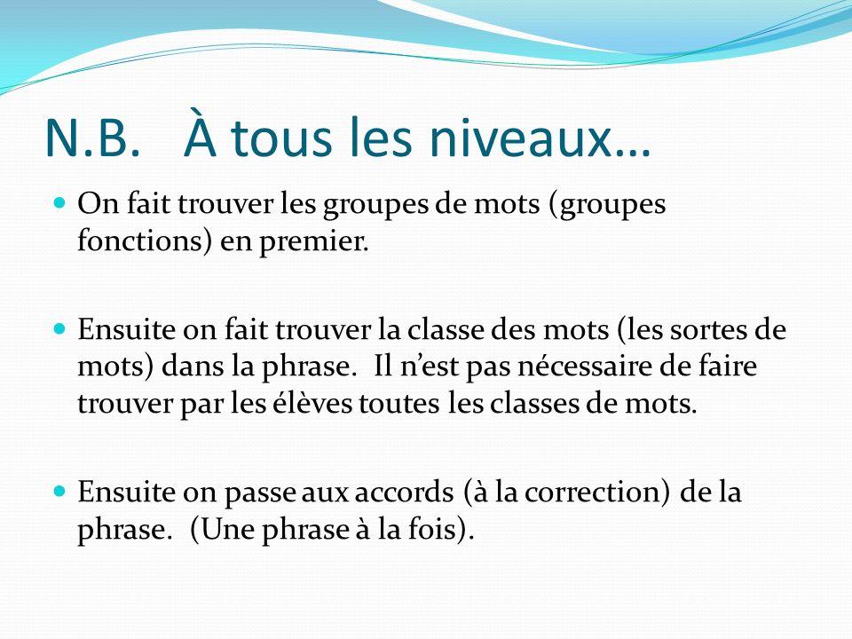 N.B. À tous les niveaux… On fait trouver les groupes de mots (groupes fonctions) en premier.