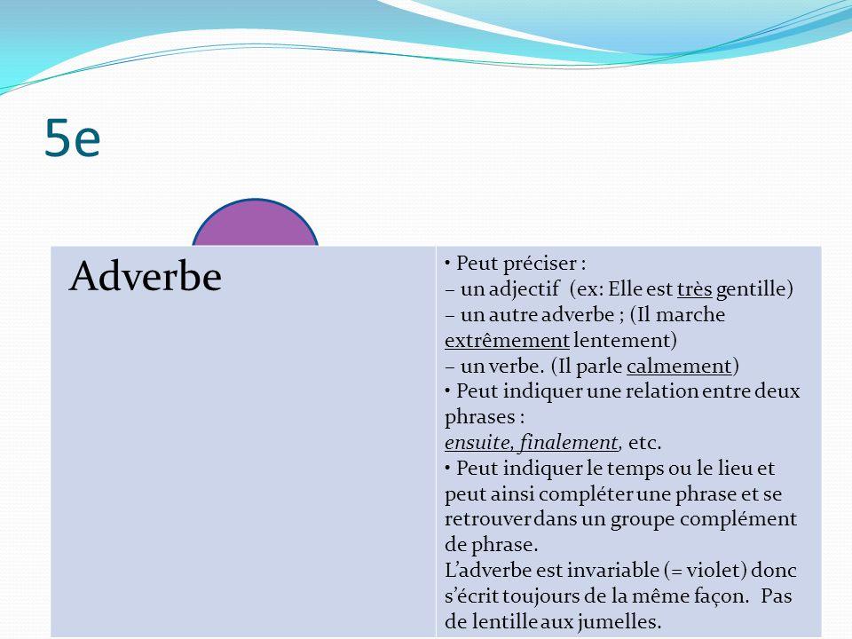 5e Adverbe • Peut préciser :