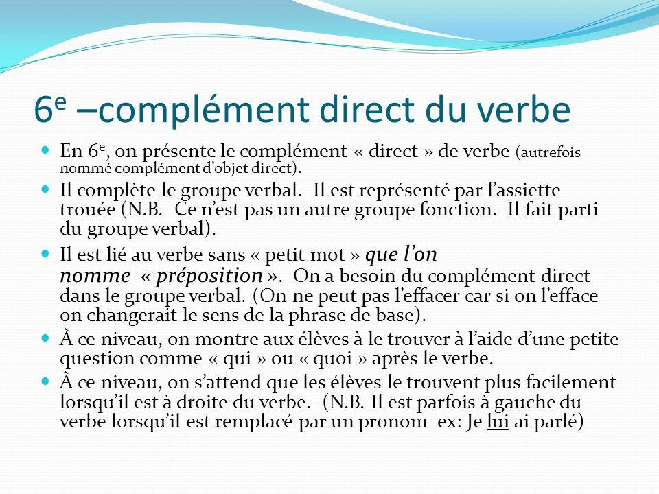 6e –complément direct du verbe