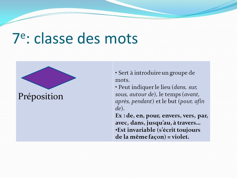 7e: classe des mots Préposition • Sert à introduire un groupe de mots.