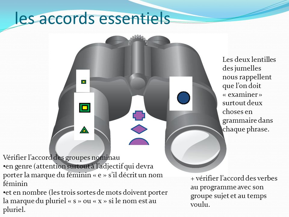 les accords essentiels