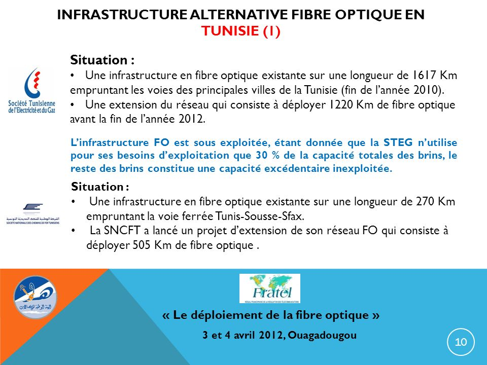 Infrastructure alternative fibre optique en tunisie (1)
