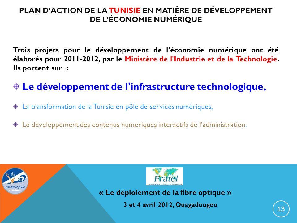 Le développement de l infrastructure technologique,