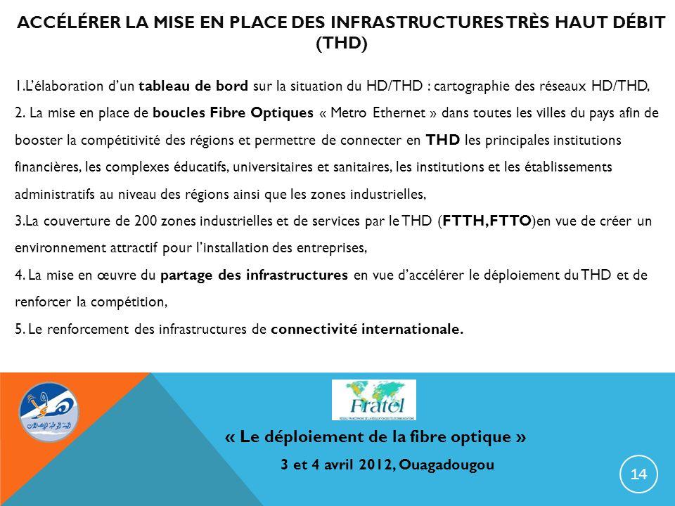Accélérer la mise en place des infrastructures très haut débit (THD)