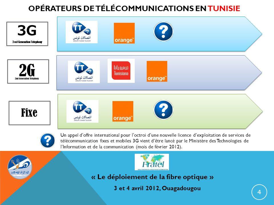 Opérateurs de télécommunications en Tunisie
