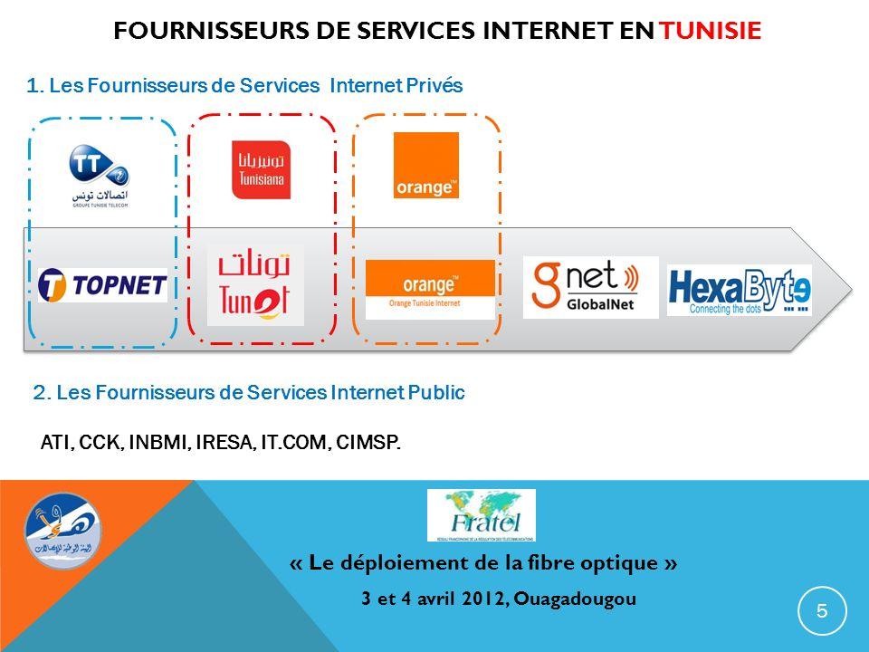 Fournisseurs de services internet en Tunisie