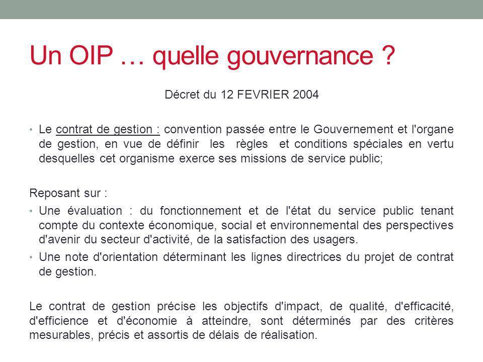 Un OIP … quelle gouvernance