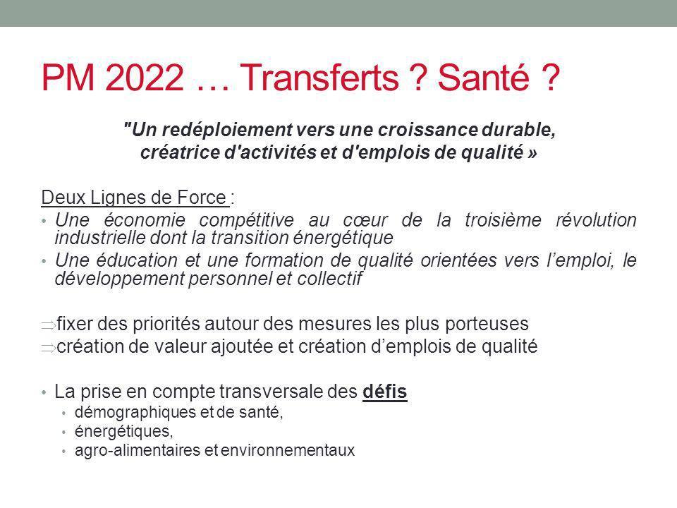 PM 2022 … Transferts Santé Un redéploiement vers une croissance durable, créatrice d activités et d emplois de qualité »